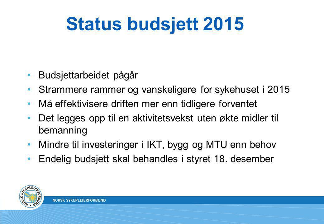 Status budsjett 2015 Budsjettarbeidet pågår Strammere rammer og vanskeligere for sykehuset i 2015 Må effektivisere driften mer enn tidligere forventet
