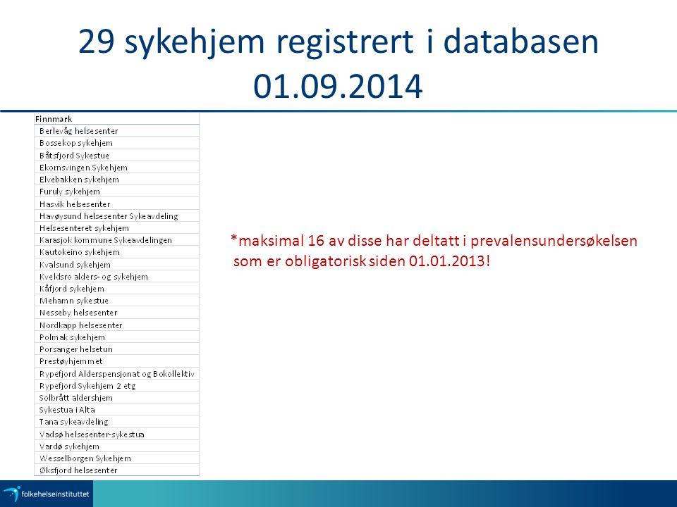 29 sykehjem registrert i databasen 01.09.2014 *maksimal 16 av disse har deltatt i prevalensundersøkelsen som er obligatorisk siden 01.01.2013!