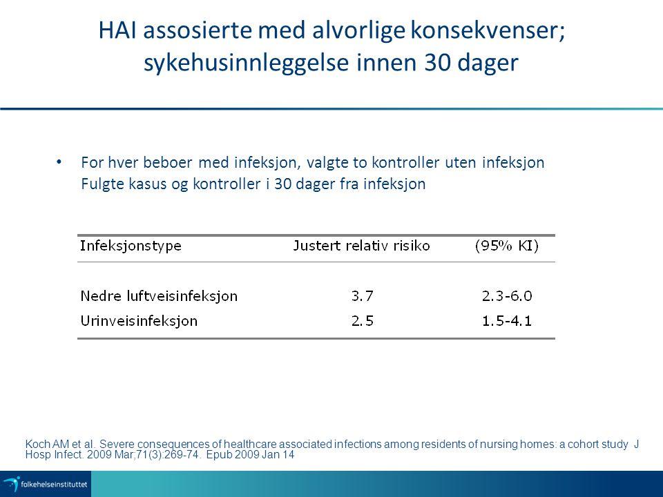 HAI assosierte med alvorlige konsekvenser; sykehusinnleggelse innen 30 dager For hver beboer med infeksjon, valgte to kontroller uten infeksjon Fulgte kasus og kontroller i 30 dager fra infeksjon Koch AM et al.