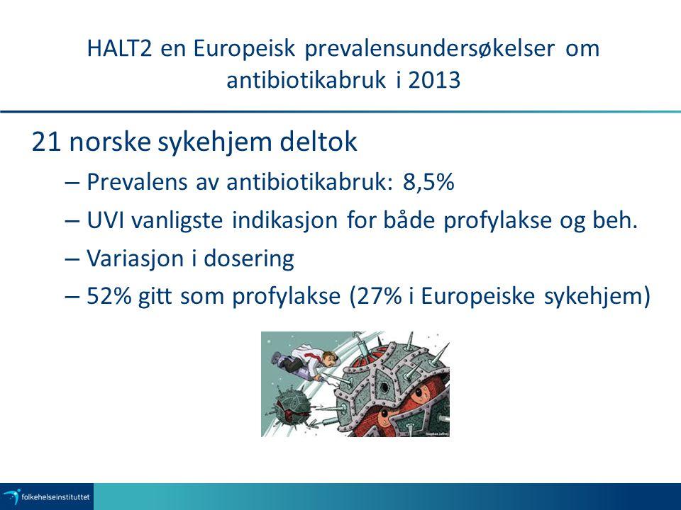 HALT2 en Europeisk prevalensundersøkelser om antibiotikabruk i 2013 21 norske sykehjem deltok – Prevalens av antibiotikabruk: 8,5% – UVI vanligste indikasjon for både profylakse og beh.