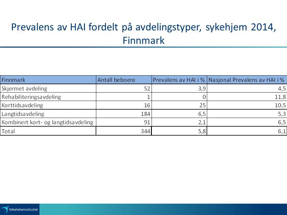 Prevalens av HAI fordelt på avdelingstyper, sykehjem 2014, Finnmark
