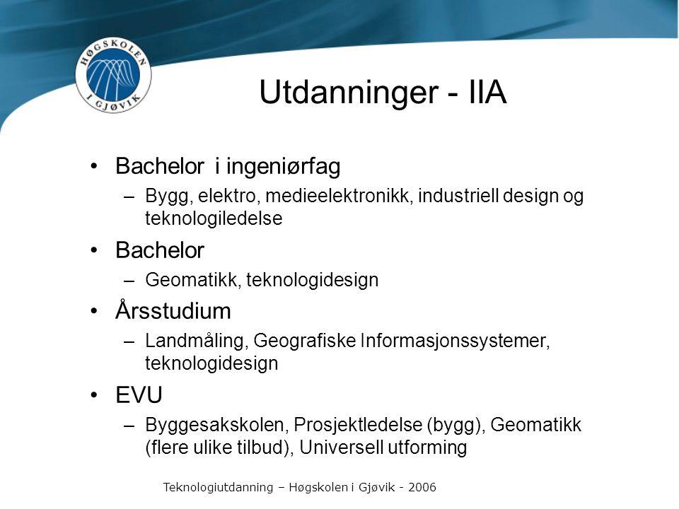 Teknologiutdanning – Høgskolen i Gjøvik - 2006 Utdanninger - IIA Bachelor i ingeniørfag –Bygg, elektro, medieelektronikk, industriell design og teknologiledelse Bachelor –Geomatikk, teknologidesign Årsstudium –Landmåling, Geografiske Informasjonssystemer, teknologidesign EVU –Byggesakskolen, Prosjektledelse (bygg), Geomatikk (flere ulike tilbud), Universell utforming