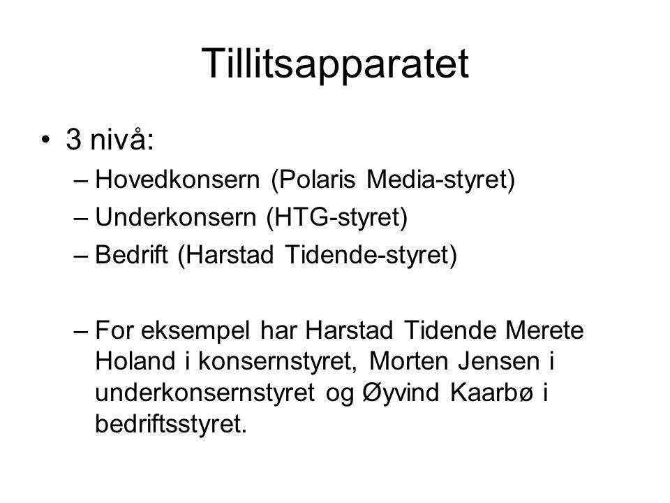 Tillitsapparatet 3 nivå: –Hovedkonsern (Polaris Media-styret) –Underkonsern (HTG-styret) –Bedrift (Harstad Tidende-styret) –For eksempel har Harstad T