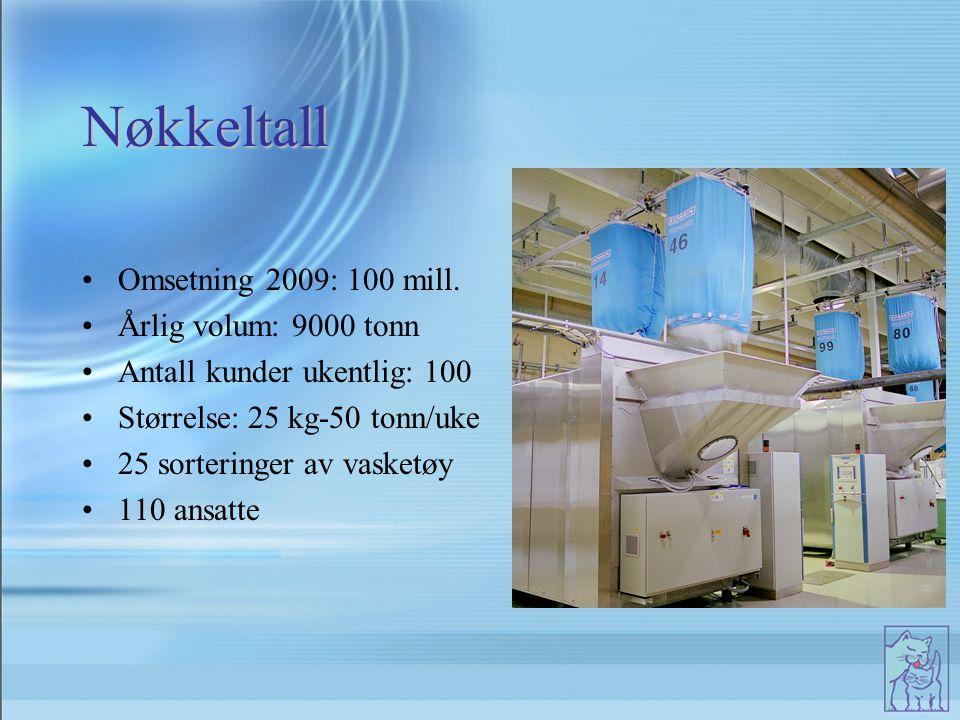 Nøkkeltall Omsetning 2009: 100 mill. Årlig volum: 9000 tonn Antall kunder ukentlig: 100 Størrelse: 25 kg-50 tonn/uke 25 sorteringer av vasketøy 110 an