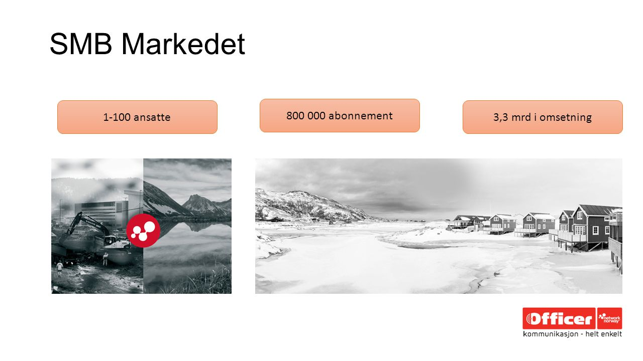 SMB Markedet 3,3 mrd i omsetning 800 000 abonnement 1-100 ansatte