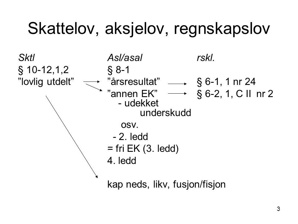 """3 Skattelov, aksjelov, regnskapslov SktlAsl/asalrskl. § 10-12,1,2§ 8-1 """"lovlig utdelt""""""""årsresultat""""§ 6-1, 1 nr 24 """"annen EK""""§ 6-2, 1, C II nr 2 - udek"""
