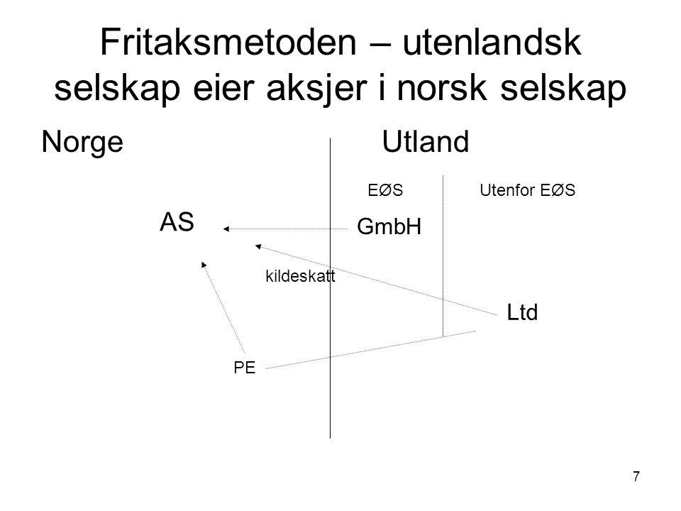 7 Fritaksmetoden – utenlandsk selskap eier aksjer i norsk selskap Norge Utland AS EØSUtenfor EØS GmbH Ltd PE kildeskatt