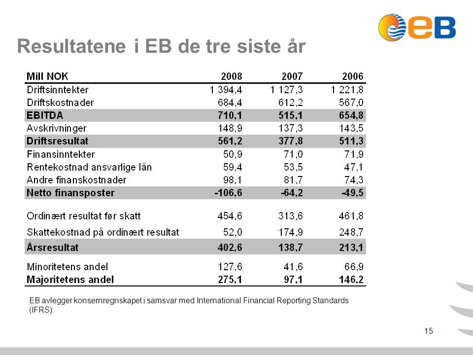 15 Resultatene i EB de tre siste år EB avlegger konsernregnskapet i samsvar med International Financial Reporting Standards (IFRS).