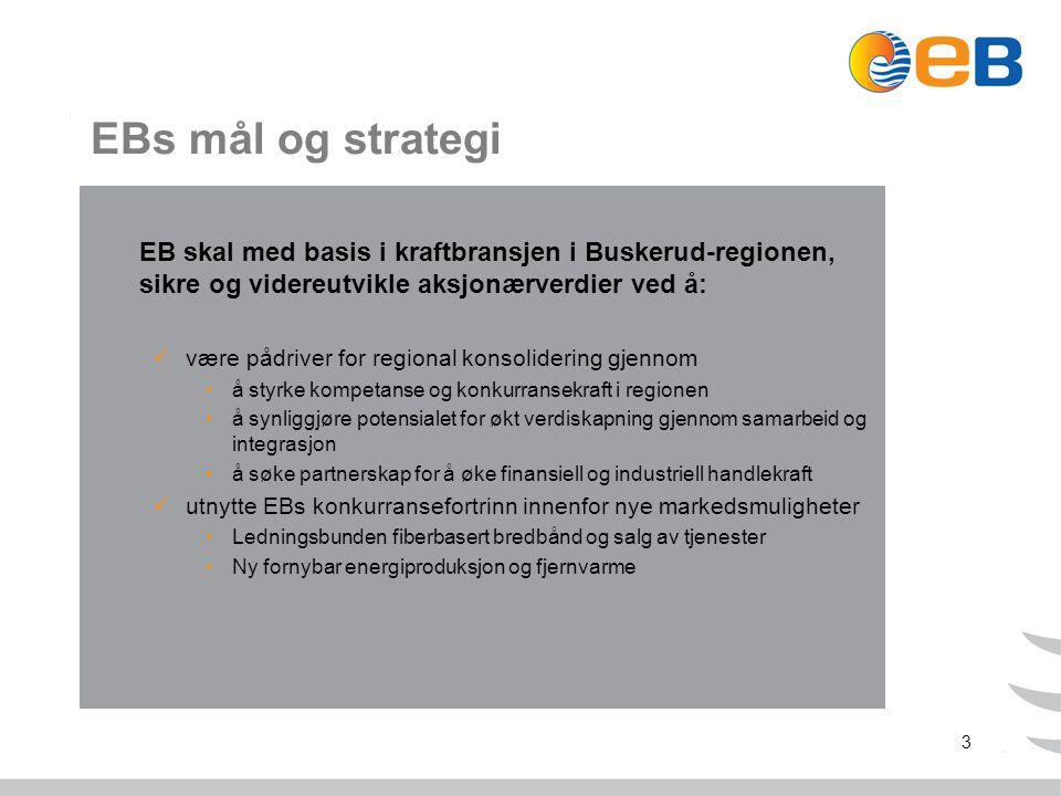 3 EBs mål og strategi EB skal med basis i kraftbransjen i Buskerud-regionen, sikre og videreutvikle aksjonærverdier ved å: være pådriver for regional konsolidering gjennom å styrke kompetanse og konkurransekraft i regionen å synliggjøre potensialet for økt verdiskapning gjennom samarbeid og integrasjon å søke partnerskap for å øke finansiell og industriell handlekraft utnytte EBs konkurransefortrinn innenfor nye markedsmuligheter Ledningsbunden fiberbasert bredbånd og salg av tjenester Ny fornybar energiproduksjon og fjernvarme