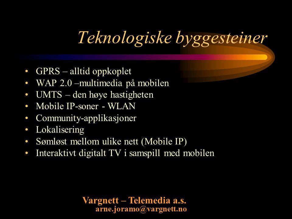 Vargnett – Telemedia a.s.