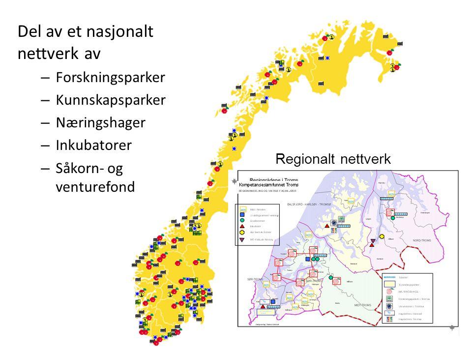 Del av et nasjonalt nettverk av – Forskningsparker – Kunnskapsparker – Næringshager – Inkubatorer – Såkorn- og venturefond Regionalt nettverk