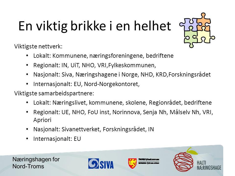 En viktig brikke i en helhet Viktigste nettverk: Lokalt: Kommunene, næringsforeningene, bedriftene Regionalt: IN, UiT, NHO, VRI,Fylkeskommunen, Nasjonalt: Siva, Næringshagene i Norge, NHD, KRD,Forskningsrådet Internasjonalt: EU, Nord-Norgekontoret, Viktigste samarbeidspartnere: Lokalt: Næringslivet, kommunene, skolene, Regionrådet, bedriftene Regionalt: UE, NHO, FoU inst, Norinnova, Senja Nh, Målselv Nh, VRI, Apriori Nasjonalt: Sivanettverket, Forskningsrådet, IN Internasjonalt: EU