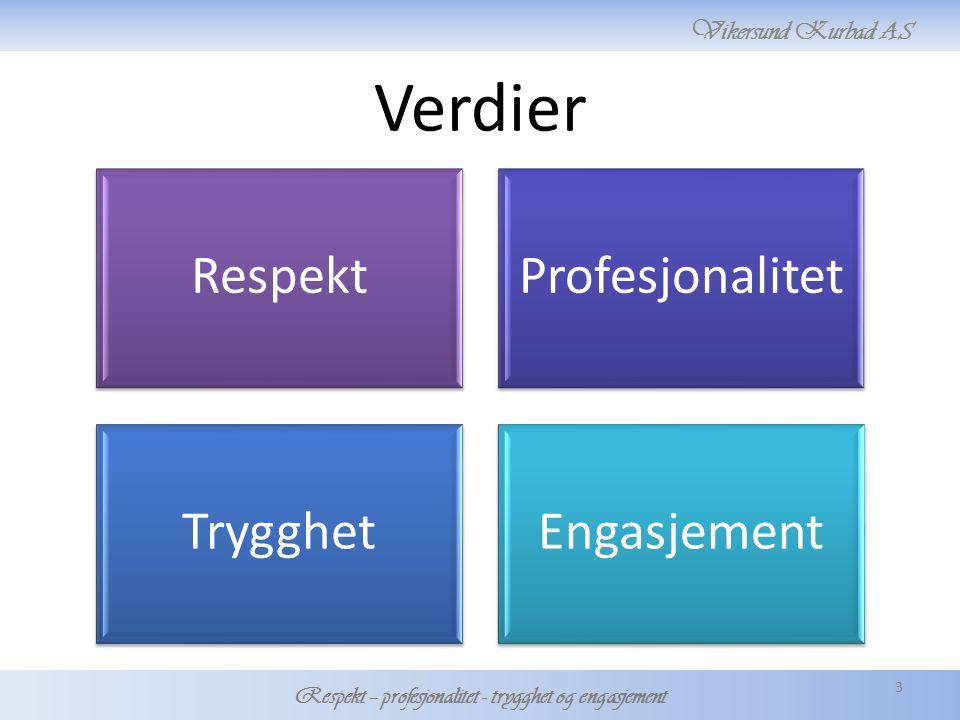 Respekt – profesjonalitet - trygghet og engasjement Verdier 3 Vikersund Kurbad AS RespektProfesjonalitet TrygghetEngasjement