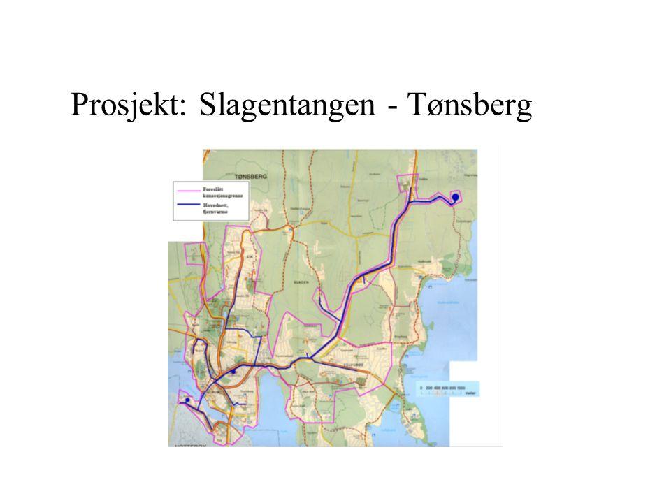 Fjernvarme Tønsberg Alt 1 Spillvarme Esso Slagentangen –Investering225 mill kr –Kundepotensial80 GWh –Lav varmekostnad –Høy risiko
