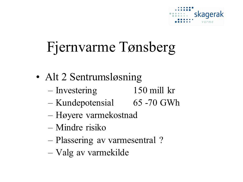 Fjernvarme Tønsberg Barrierer: –Risiko kunder pga naturgass –Spillvarmeavtale/-risiko, alt 1 –Sentrumsnært forbrenningsanlegg, alt 2 –Generelle rammebetingelser energi