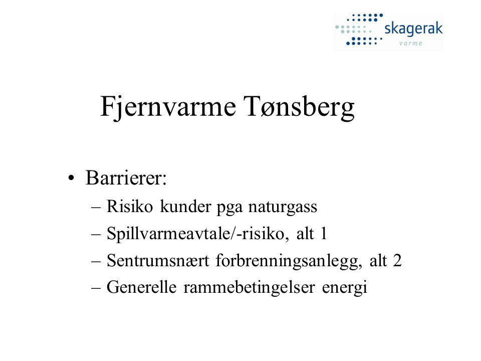 Fjernvarme Tønsberg Barrierer: –Risiko kunder pga naturgass –Spillvarmeavtale/-risiko, alt 1 –Sentrumsnært forbrenningsanlegg, alt 2 –Generelle rammeb