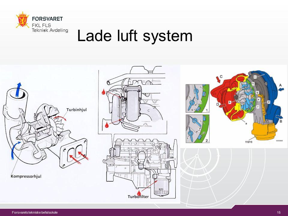 15 FKL FLS Teknisk Avdeling Forsvarets tekniske befalsskole Lade luft system