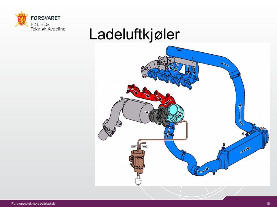 16 FKL FLS Teknisk Avdeling Forsvarets tekniske befalsskole Ladeluftkjøler