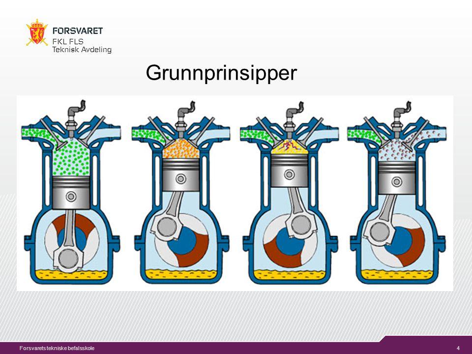 4 FKL FLS Teknisk Avdeling Forsvarets tekniske befalsskole Grunnprinsipper