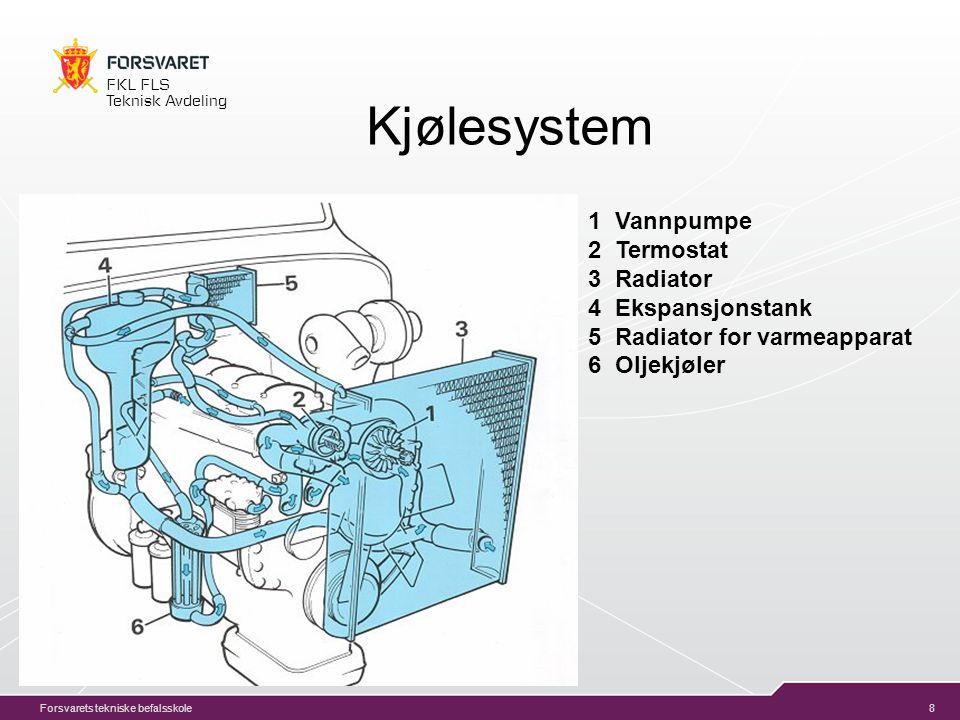 8 FKL FLS Teknisk Avdeling Forsvarets tekniske befalsskole Kjølesystem 1 Vannpumpe 2 Termostat 3 Radiator 4 Ekspansjonstank 5 Radiator for varmeapparat 6 Oljekjøler