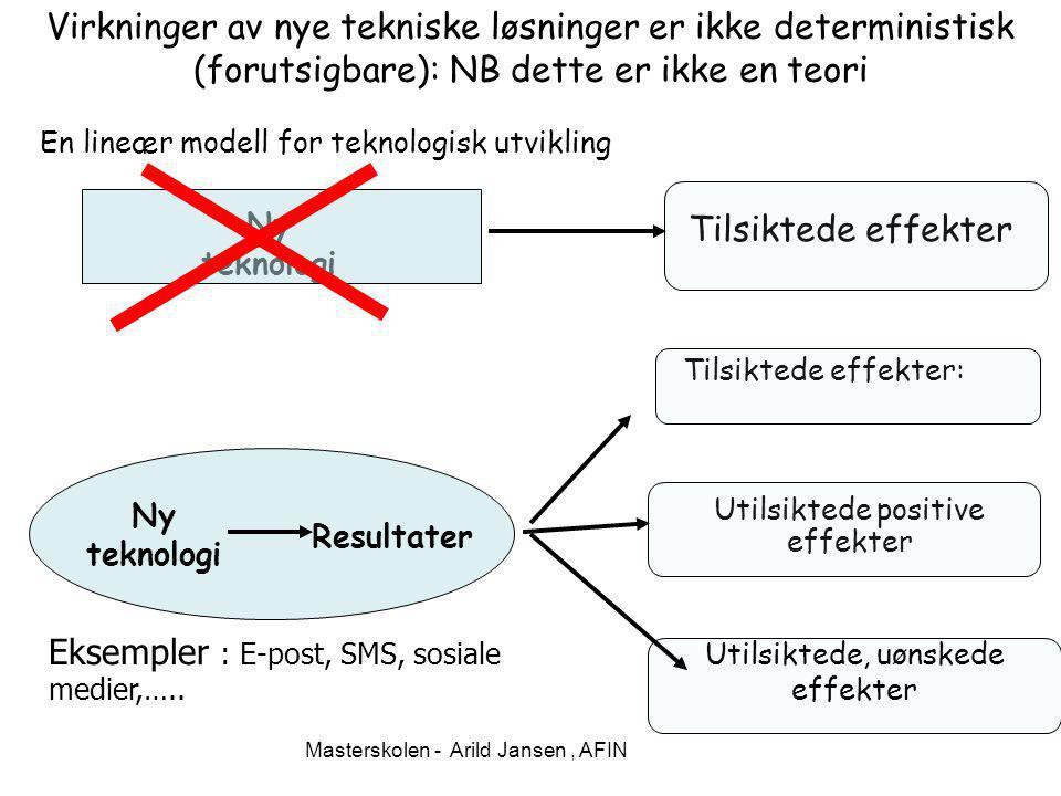 Masterskolen - Arild Jansen, AFIN Virkninger av nye tekniske løsninger er ikke deterministisk (forutsigbare): NB dette er ikke en teori En lineær mode