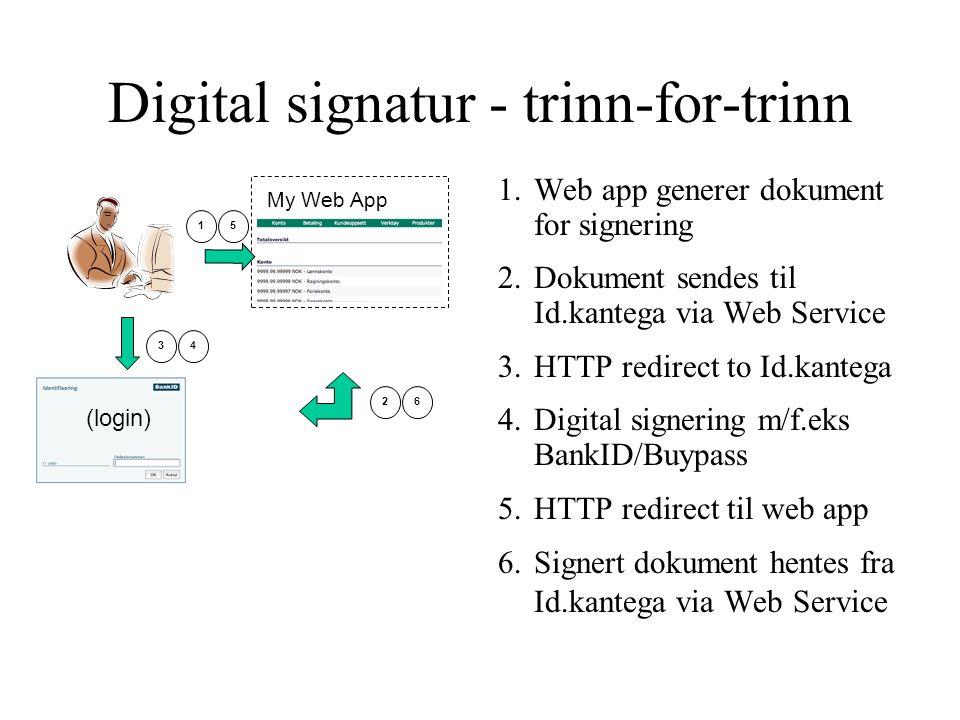 Digital signatur - trinn-for-trinn 1.Web app generer dokument for signering 2.Dokument sendes til Id.kantega via Web Service 3.HTTP redirect to Id.kan