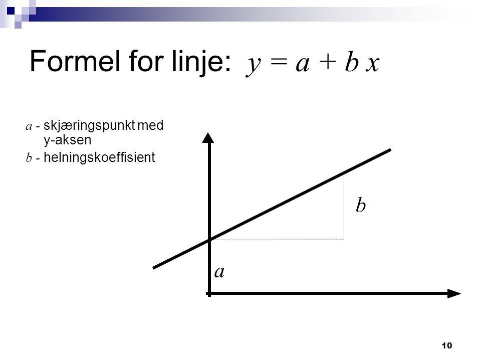10 Formel for linje: y = a + b x a - skjæringspunkt med y-aksen b - helningskoeffisient a b