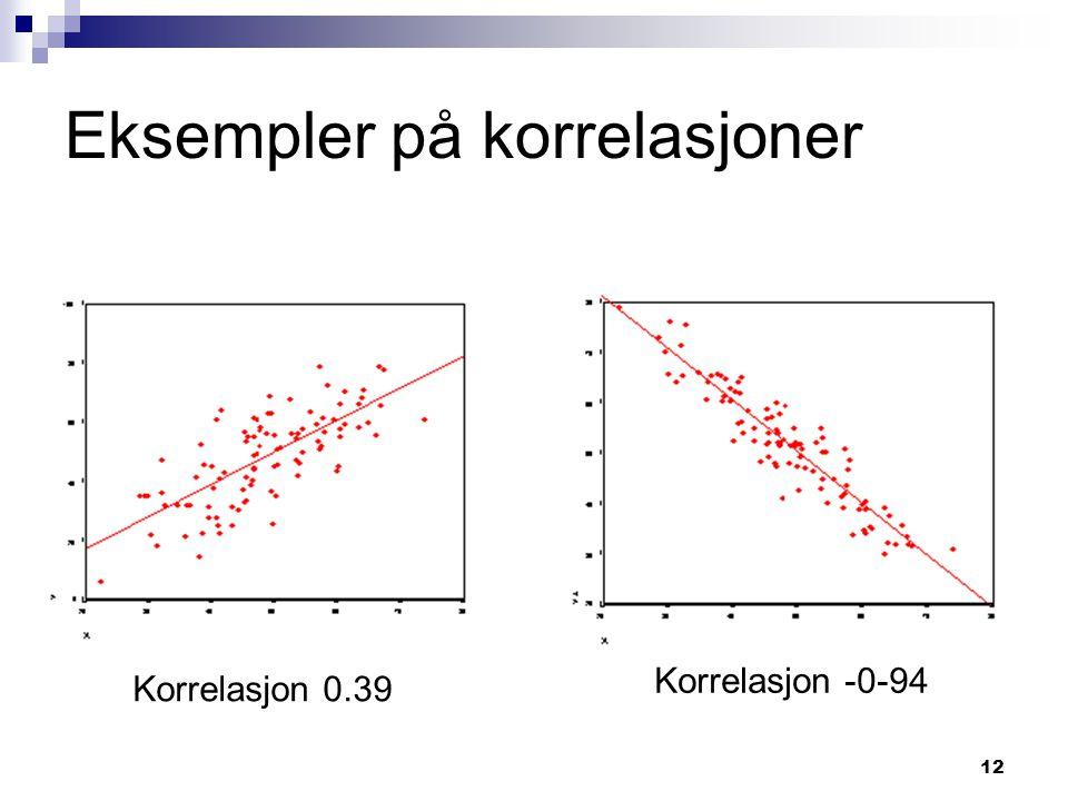 12 Eksempler på korrelasjoner Korrelasjon 0.39 Korrelasjon -0-94