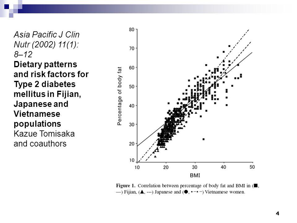 15 Spredningsdiagram ( scatter plot ) for PEF mot høyde Korrelasjon: 0.67