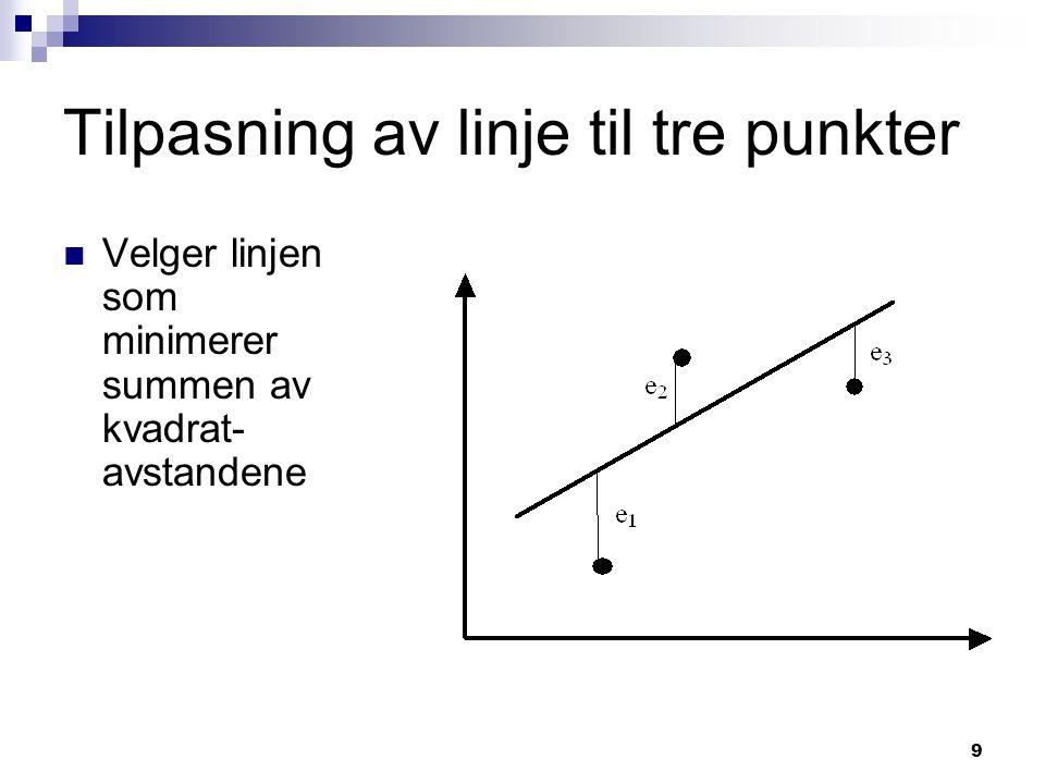 9 Tilpasning av linje til tre punkter Velger linjen som minimerer summen av kvadrat- avstandene
