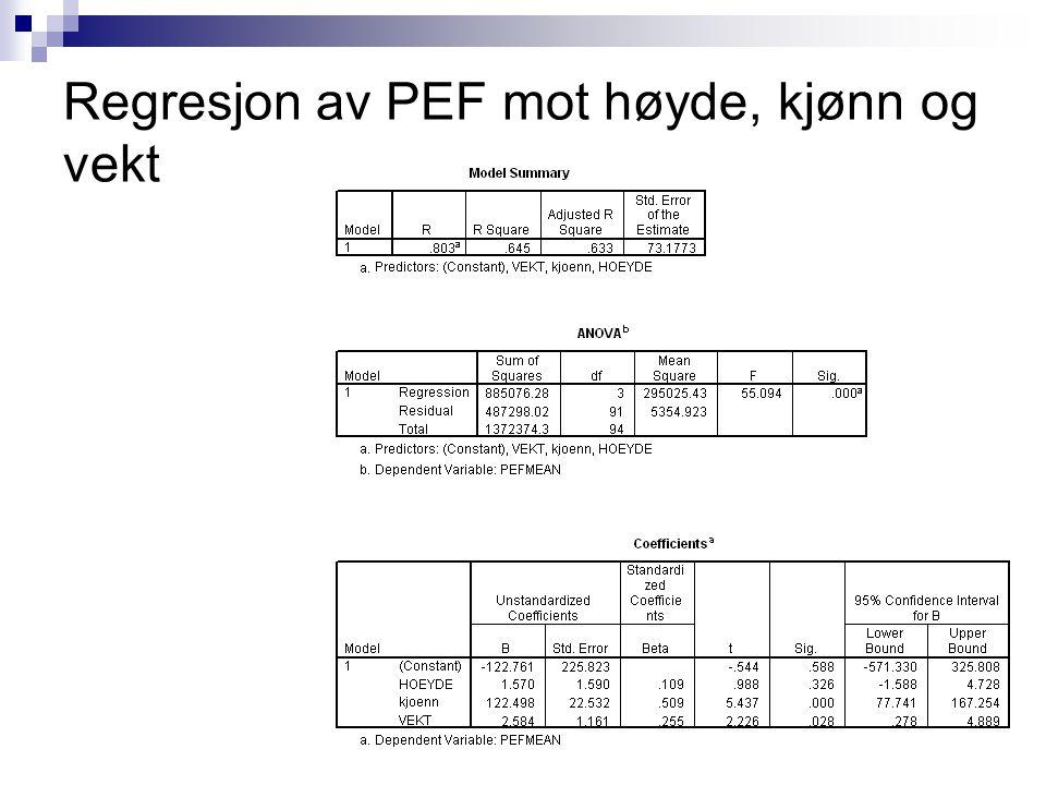 19 Regresjon av PEF mot høyde, kjønn og vekt
