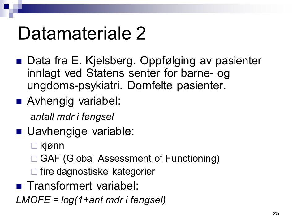 25 Datamateriale 2 Data fra E. Kjelsberg. Oppfølging av pasienter innlagt ved Statens senter for barne- og ungdoms-psykiatri. Domfelte pasienter. Avhe