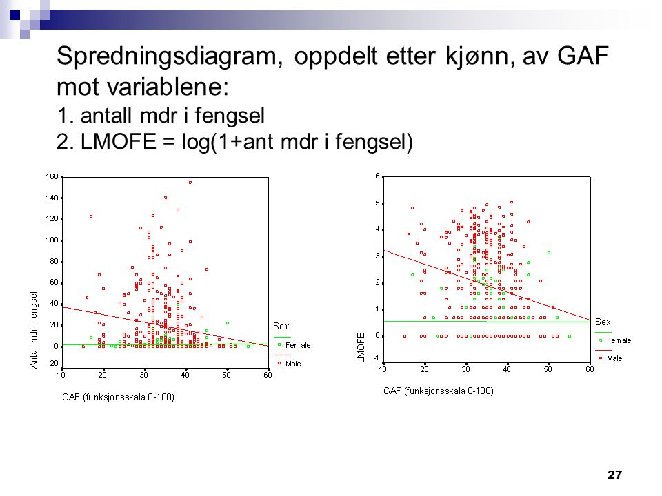 27 Spredningsdiagram, oppdelt etter kjønn, av GAF mot variablene: 1. antall mdr i fengsel 2. LMOFE = log(1+ant mdr i fengsel)