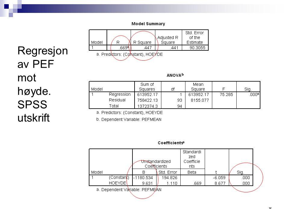 7 Hvordan forstå en SPSS-utskrift De viktigste resultatene på foregående slide er merket med ring:  Korrelasjon (R)  Forklart variasjon (R Square)  Regresjonskoeffisienter (B) Skjæringspunkt med y-aksen (Constant) Helningskoeffisienten (her HOEYDE)  P-verdier (Sig.) Korrelasjon og regresjonskoeffisienter er omtalt tidligere.