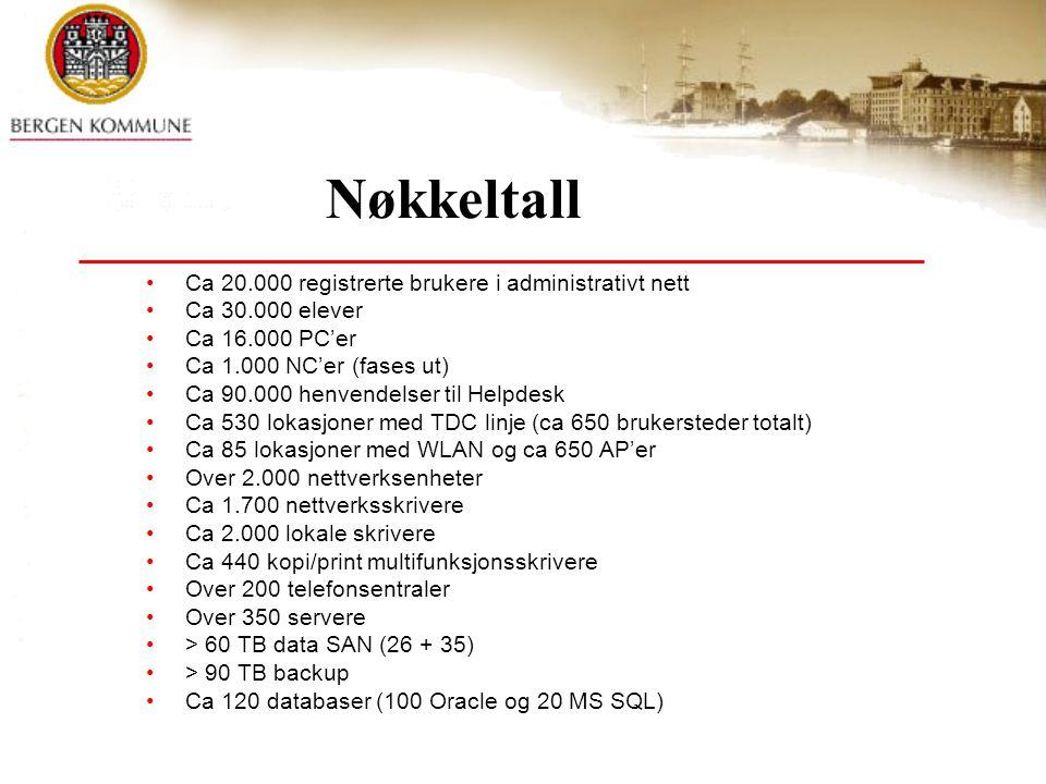 Nøkkeltall Ca 20.000 registrerte brukere i administrativt nett Ca 30.000 elever Ca 16.000 PC'er Ca 1.000 NC'er (fases ut) Ca 90.000 henvendelser til H