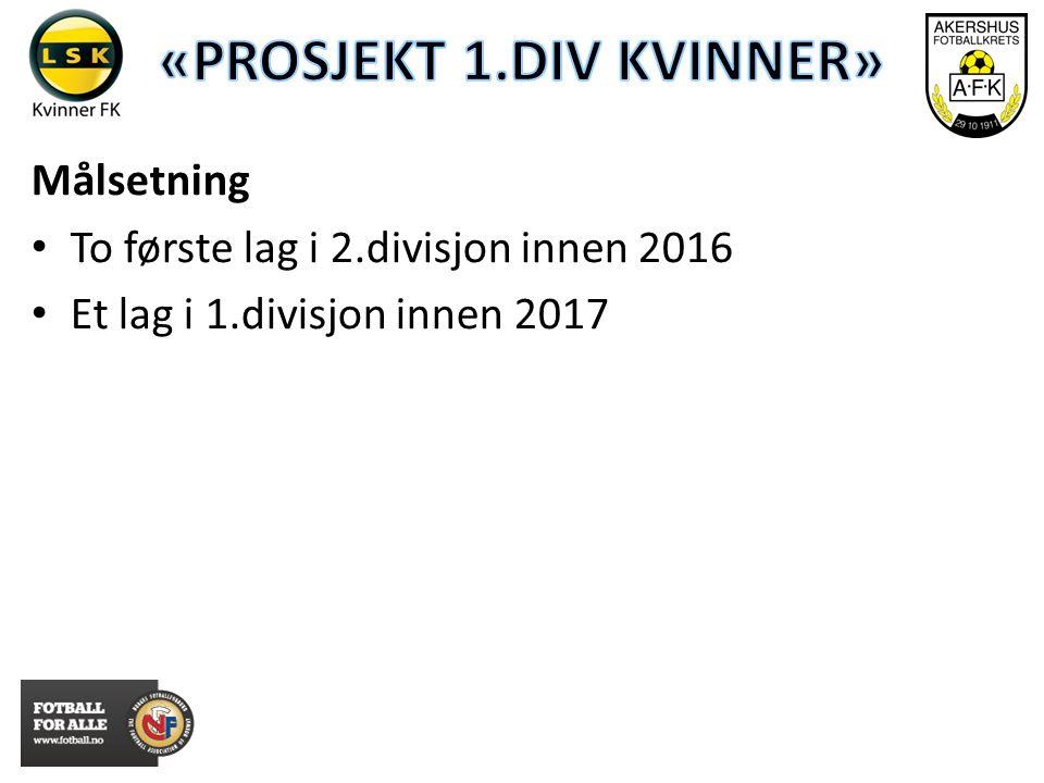 Målsetning To første lag i 2.divisjon innen 2016 Et lag i 1.divisjon innen 2017