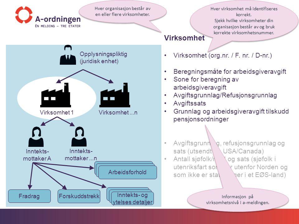 Inntektsmottaker Primært Inntektsmottaker (F.