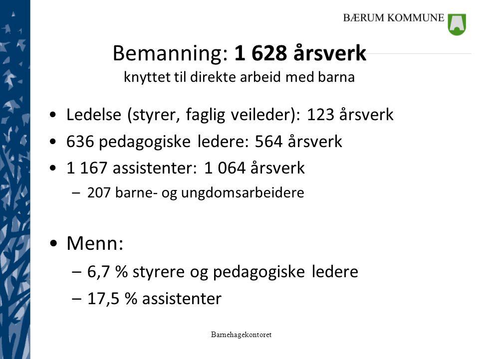 Barnehagekontoret Barnehagemelding for barnehagevirksomheten i Bærum Melding om kvalitetsutvikling for barnehagene Barnehagemelding 2014-2024