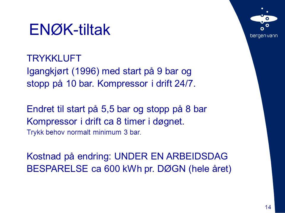 14 TRYKKLUFT Igangkjørt (1996) med start på 9 bar og stopp på 10 bar. Kompressor i drift 24/7. Endret til start på 5,5 bar og stopp på 8 bar Kompresso