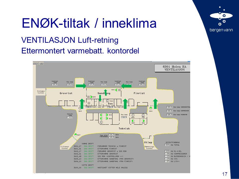 17 VENTILASJON Luft-retning Ettermontert varmebatt. kontordel ENØK-tiltak / inneklima