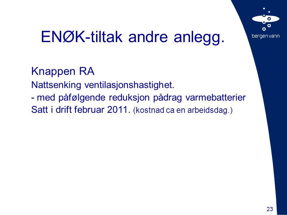 23 ENØK-tiltak andre anlegg. Knappen RA Nattsenking ventilasjonshastighet. - med påfølgende reduksjon pådrag varmebatterier Satt i drift februar 2011.