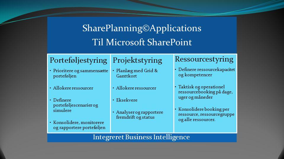 SharePlanning©Applications Til Microsoft SharePoint Porteføljestyring Prioritere og sammensætte porteføljen Allokere ressourcer Definere porteføljescenarier og simulere Konsolidere, monitorere og rapportere porteføljen Projektstyring Planlæg med Grid & Ganttkort Allokere ressourcer Eksekvere Analyser og rapportere fremdrift og status Ressourcestyring Definere ressourcekapacitet og kompetencer Taktisk og operationel ressourcebooking på dage, uger og måneder Konsolidere booking per ressource, ressourcegruppe og alle ressourcer.