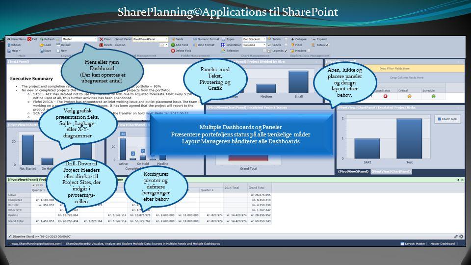 SharePlanning©Applications til SharePoint Rapportere Præsenter data grafisk, gem analyser med Layout Manageren Explore Filtrere, sortere, gruppere, pi