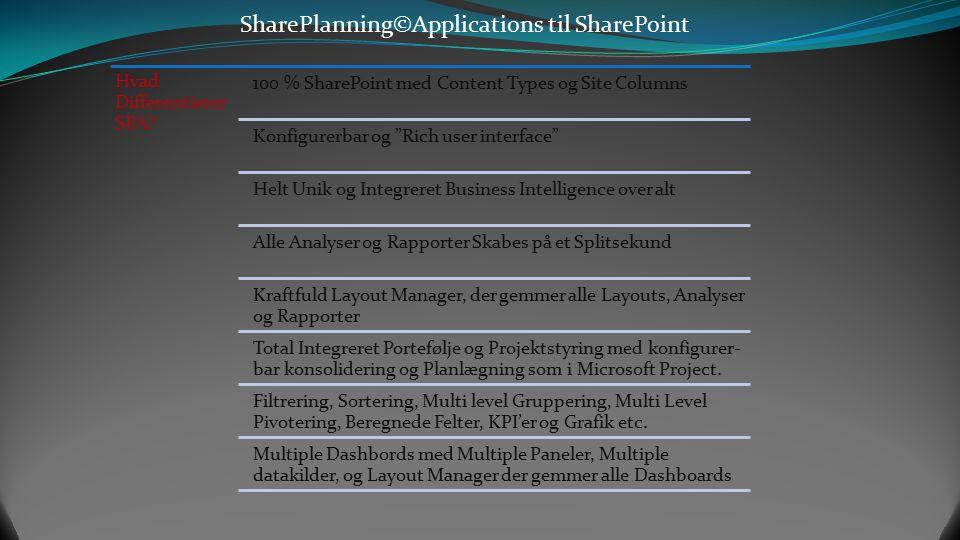 SharePlanning©Applications Til Microsoft SharePoint Porteføljestyring Prioritere og sammensætte porteføljen Allokere ressourcer Definere porteføljesce