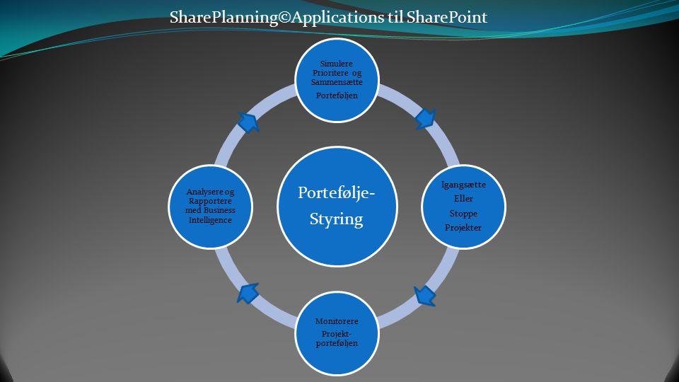 SharePlanning©Applications til SharePoint Rapportere Præsenter data grafisk, gem analyser med Layout Manageren Explore Filtrere, sortere, gruppere, pivotere Porteføljeledelsesrapportering Multiple dashbords og paneler