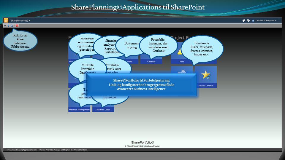 SharePlanning©Applications til SharePoint Portefølje- Styring Simulere Prioritere og Sammensætte Porteføljen Igangsætte Eller Stoppe Projekter Monitor