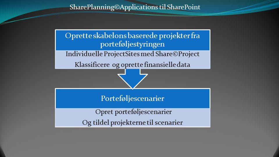 SharePlanning©Applications til SharePoint Porteføljescenarier Opret porteføljescenarier Og tildel projekterne til scenarier Oprette skabelons baserede projekter fra porteføljestyringen Individuelle ProjectSites med Share©Project Klassificere og oprette finansielle data