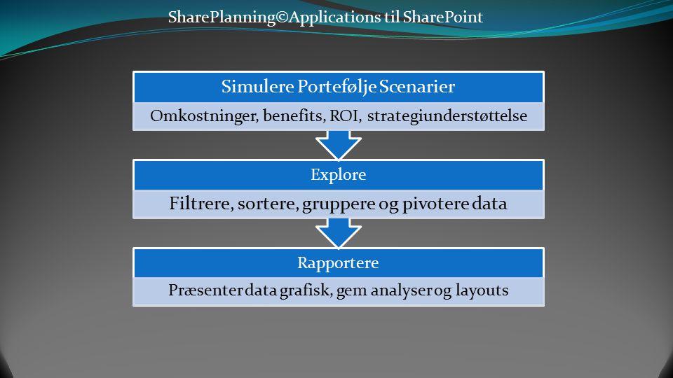 SharePlanning©Applications til SharePoint Rapportere Præsenter data grafisk, gem analyser og layouts Explore Filtrere, sortere, gruppere og pivotere data Simulere Portefølje Scenarier Omkostninger, benefits, ROI, strategiunderstøttelse