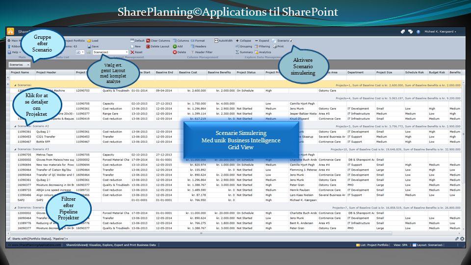 SharePlanning©Applications til SharePoint Aktivere Scenario simulering Gruppe efter Scenario Filtrer efter Pipeline Projekter Klik for at se detaljer om Projektet Vælg evt.