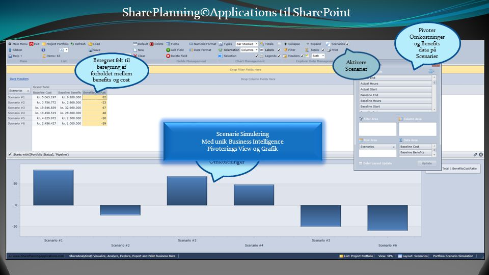 SharePlanning©Applications til SharePoint Aktivere Scenario simulering Gruppe efter Scenario Filtrer efter Pipeline Projekter Klik for at se detaljer